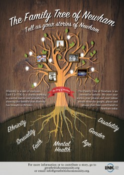 Great British Community Poster
